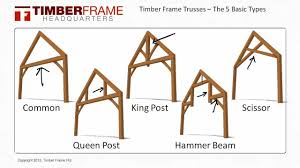 timber frame trusses the 5 basic truss types youtube
