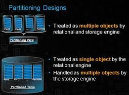 table partitioning in sql server maria zakourdaev unfairly forgotten partitioning views can help us