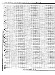 16 critical bench max chart bodybuilder franco columbu