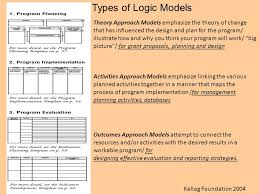 lecture 1 the foundations of database intro to logic models what