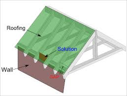 gap roofing how to build a shed roof shedbuilder info