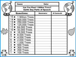 parts of speech review lessons fun activities to review the parts