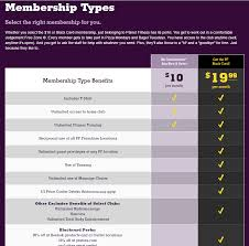 planet fitness black friday card benefits planet fitness