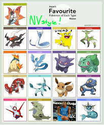 Pokemon Type Meme - pokemon type meme by nuvemallama on deviantart