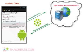 android service and web service