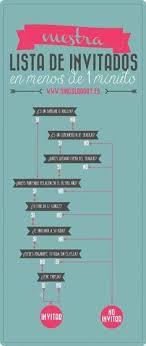 Resultado De Imagen Para Lista De Padrinos Para Más De 25 Ideas Increíbles Sobre Lista Para Boda En