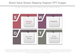 messaging powerpoint templates slides and graphics
