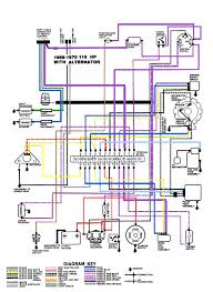 mastertech marine chrysler force outboard wiring diagrams hp