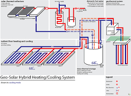 Comfort Solutions Heating Cooling Hbh Radiant Heating And Cooling