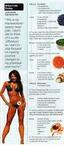 best 20 model diet ideas on pinterest model diet plan fitness