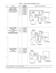 carrier moduline 37hs user manual page 53 84