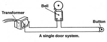 bell wiring diagram wiring diagram simonand