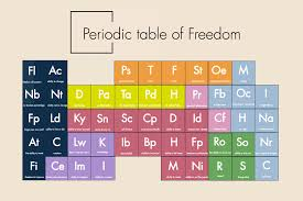 what ability did the periodic table have tptof title slide zhbedm