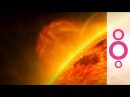 what type of energy is light what type of energy does the sun produce do you know youtube