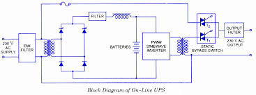 ups circuit diagram with explanation pdf circuit diagram images