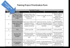 Help Desk Priority Matrix Here U0027s One Way You Can Prioritize Requests For