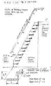 Alternate Tread Stairs Design Alternate Tread Ladder Stair Or Jefferson Stair