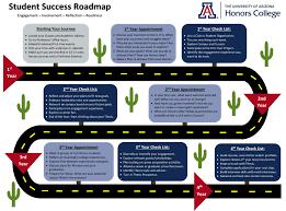 Arizona Road Map Student Success Roadmap Honors Arizona Edu