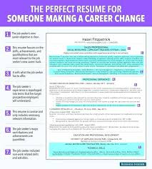 career path change resume objective u2013 inssite