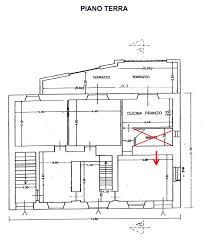 learn about kitchen design layouts for your remodel architecture