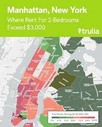 cost of renting a 1 bedroom apartment in san francisco and new york