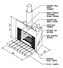 cool gas fireplace parts suzannawinter com