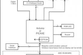 fasco variable sd motor wiring diagram 4k wallpapers