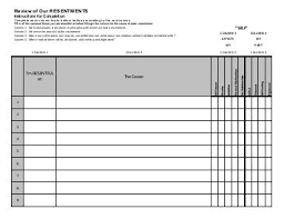 4th step worksheets the best and most comprehensive worksheets