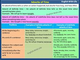 32 best adverbs images on pinterest adverbs english grammar and