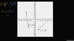 Glide Reflection Worksheet Reflect Points Practice Reflections Khan Academy