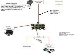 dvr wiring diagram wiring diagram byblank