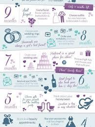 steps to planning a wedding wedding planning infographics visually plan wedding wedding seeker