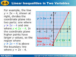 graphs of linear equations in two variables jennarocca