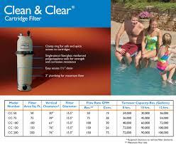 pentair clean u0026 clear filter 50 sq ft