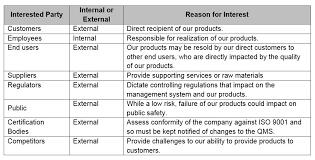 practical implementation of u201crisk based thinking u201d u2013 part 1