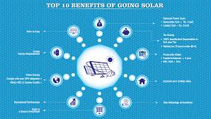 how to go solar go solar reasons to go solar today choice solar