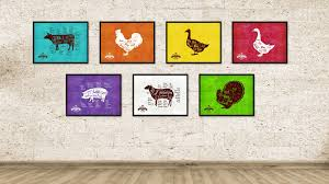 turkey meat cuts butchers chart home decor wall art decoration turkey meat cuts butchers chart canvas print picture frame home decor wall art gifts