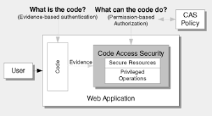 net security overview