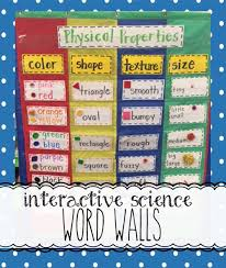 best 25 interactive word wall ideas on pinterest word walls