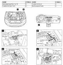 2002 mitsubishi diamante fuse box diagram 2002 mitsubishi diamante