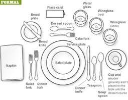 vocabulaire de cuisine anglais pour élèves resto cuisine vocabulaire