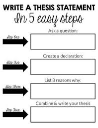 ideas about Thesis Statement on Pinterest   Research Paper     Pinterest