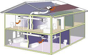 lutter contre l humidité dans une chambre pose et entretien de vmc ventilation à lille toiture acbf lens