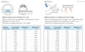sizing rings prices images New gold ring size chart in india jewellry 39 s website