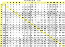 4th grade multiplication lessons tes teach