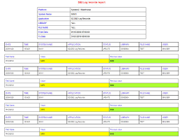 Exles Of Dashboards In Excel by Soc Report Exle 100 Images Weekly Status Report Template 12
