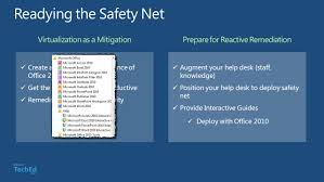 Microsoft Office Help Desk The Modern Compatibility Process To Accelerate Microsoft Office