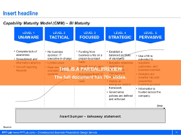 templates of ppt corporate strategy and management models powerpoint templates ppt