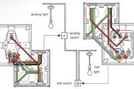 how to wire a 2 gang dimmer switch diagram 4k wallpapers