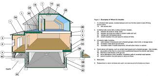 most energy efficient house plans codixes com